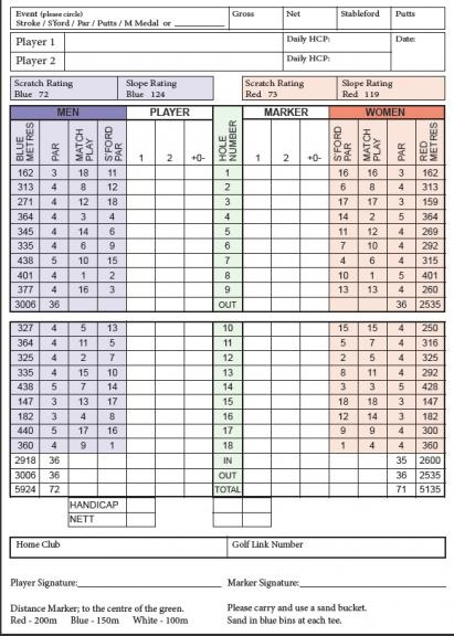 Romsey Golf Club Regluar Layout Card
